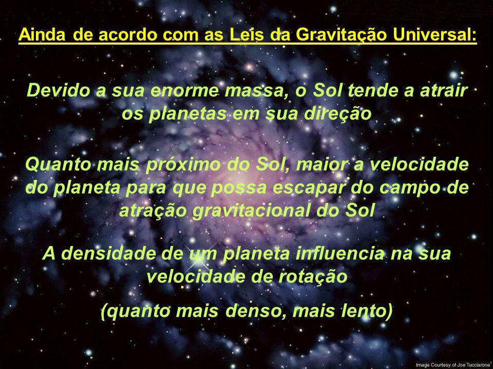 r M m F F G = constante de gravitação universal = 6,67 x 10 -11 (SI)