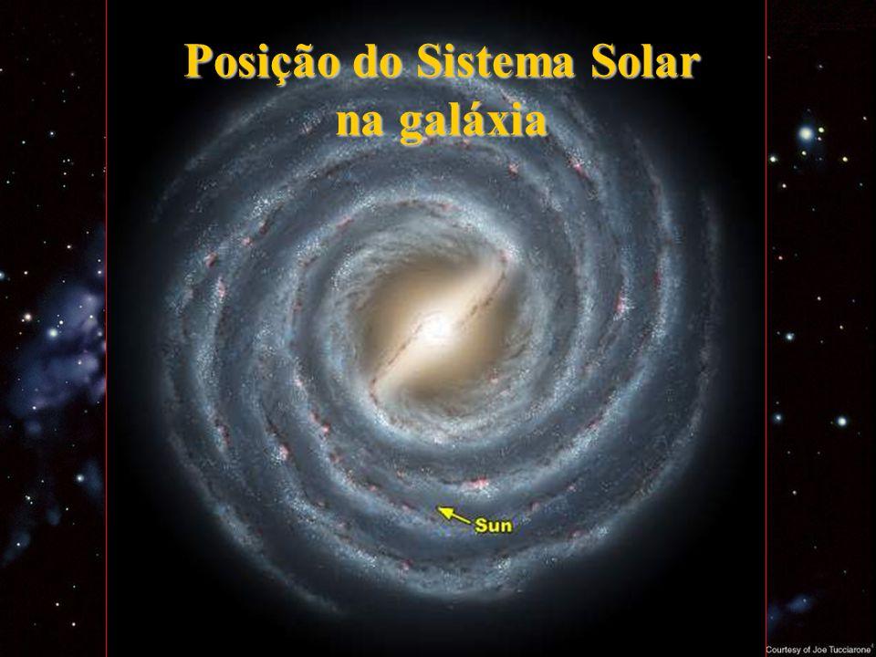 Posição do Sistema Solar na galáxia