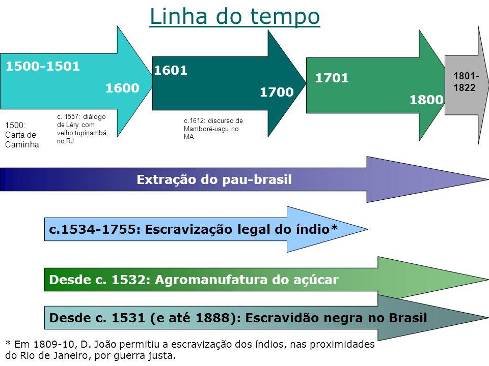 1500-1501 1600 1601 1700 1701 1800 1801- 1822 Extração do pau-brasil c.1534-1755: Escravização legal do índio* Linha do tempo c. 1557: diálogo de Léry