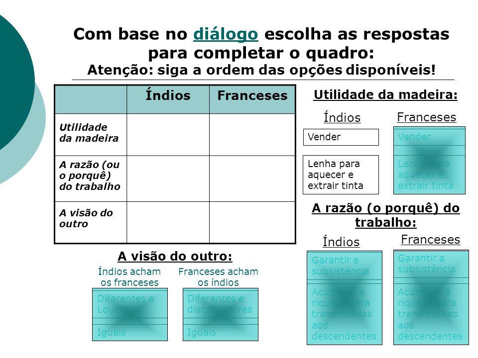 Confira a sua resposta.Portugueses (5) Uso de índios aliados como escravos.