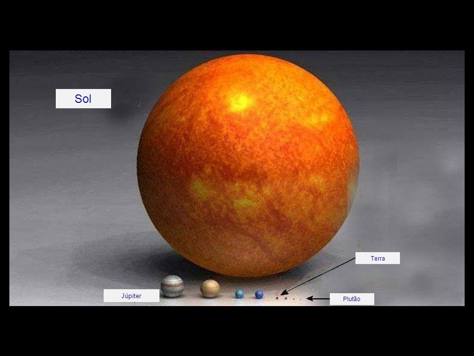 Sol Júpiter Terra Plutão