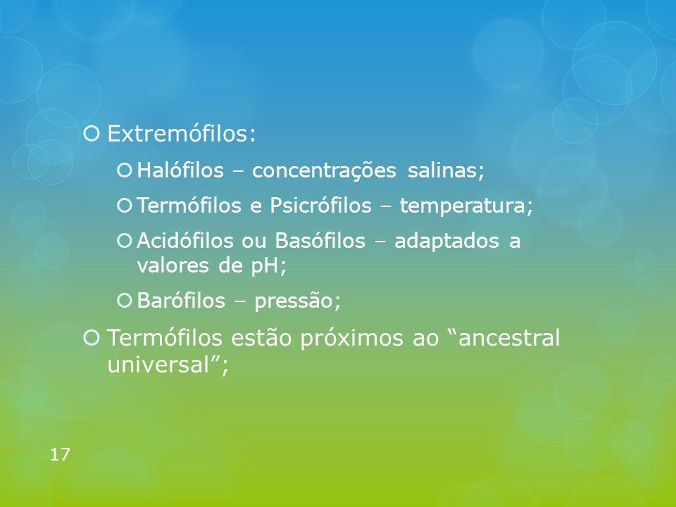  Extremófilos:  Halófilos – concentrações salinas;  Termófilos e Psicrófilos – temperatura;  Acidófilos ou Basófilos – adaptados a valores de pH;