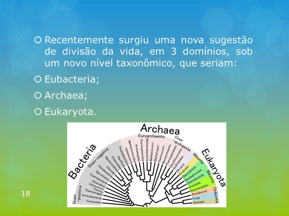  Recentemente surgiu uma nova sugestão de divisão da vida, em 3 domínios, sob um novo nível taxonômico, que seriam:  Eubacteria;  Archaea;  Eukary