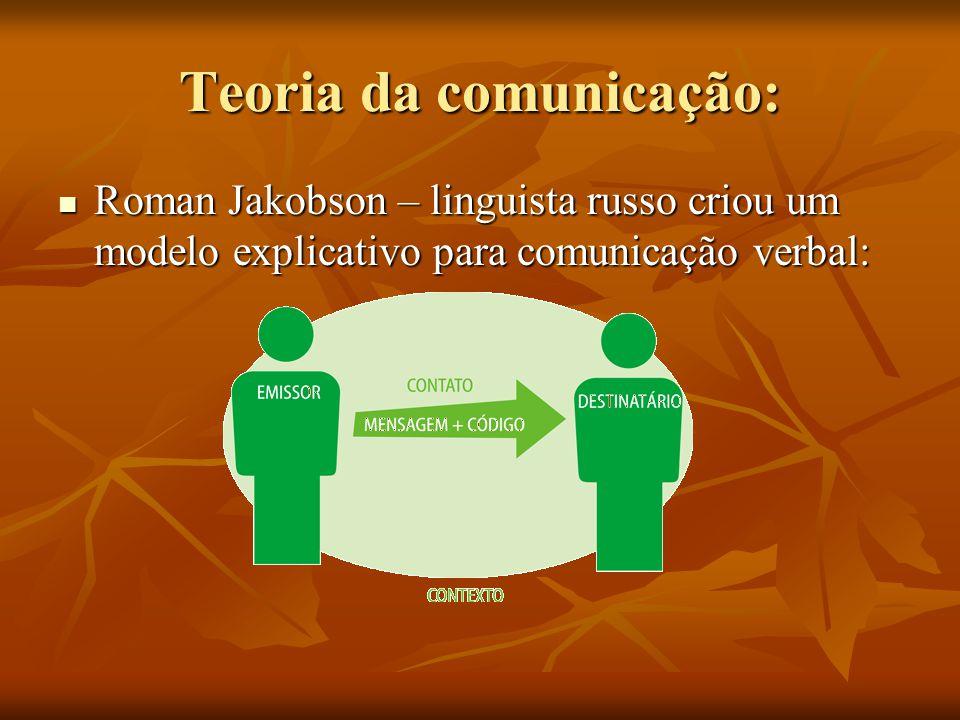 Participantes de um ato comunicativo: emissor – que emite, codifica a mensagem; receptor – que recebe, decodifica a mensagem; emissor – que emite, codifica a mensagem; receptor – que recebe, decodifica a mensagem; canal - meio pelo qual circula a mensagem; código - conjunto de signos usado na transmissão e recepção da mensagem; referente - contexto relacionado a emissor e receptor; canal - meio pelo qual circula a mensagem; código - conjunto de signos usado na transmissão e recepção da mensagem; referente - contexto relacionado a emissor e receptor; mensagem - conteúdo transmitido pelo emissor.
