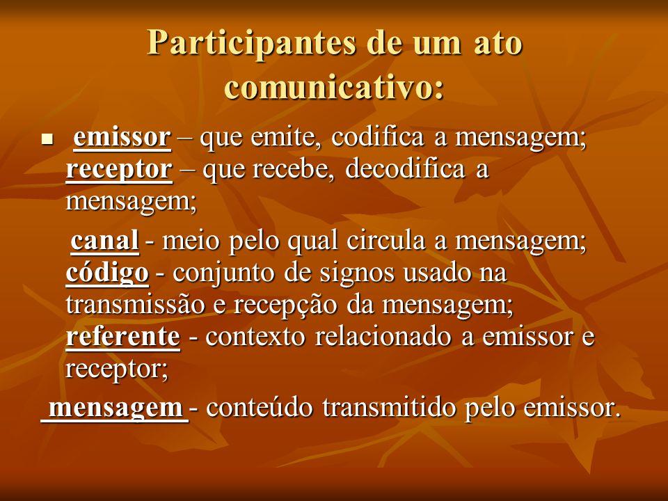 Participantes de um ato comunicativo: emissor – que emite, codifica a mensagem; receptor – que recebe, decodifica a mensagem; emissor – que emite, cod