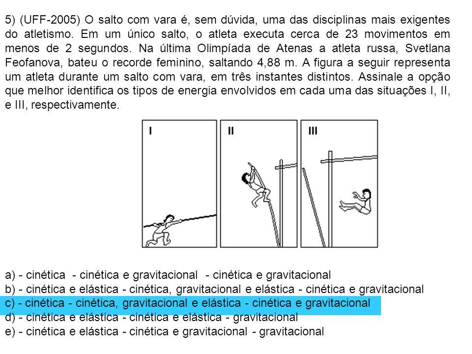 5) (UFF-2005) O salto com vara é, sem dúvida, uma das disciplinas mais exigentes do atletismo. Em um único salto, o atleta executa cerca de 23 movimen