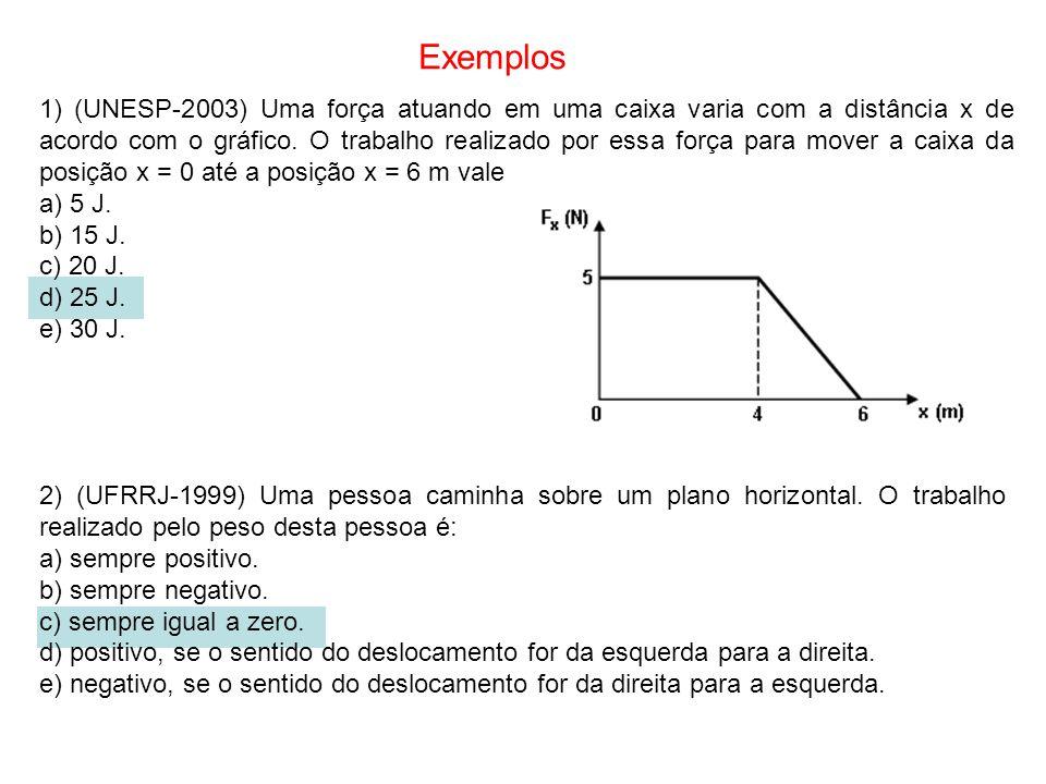 1) (UNESP-2003) Uma força atuando em uma caixa varia com a distância x de acordo com o gráfico. O trabalho realizado por essa força para mover a caixa