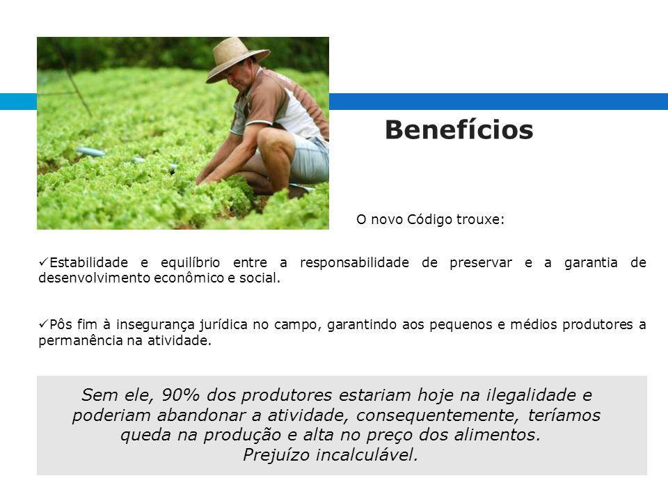 O novo Código trouxe: Benefícios Sem ele, 90% dos produtores estariam hoje na ilegalidade e poderiam abandonar a atividade, consequentemente, teríamos queda na produção e alta no preço dos alimentos.
