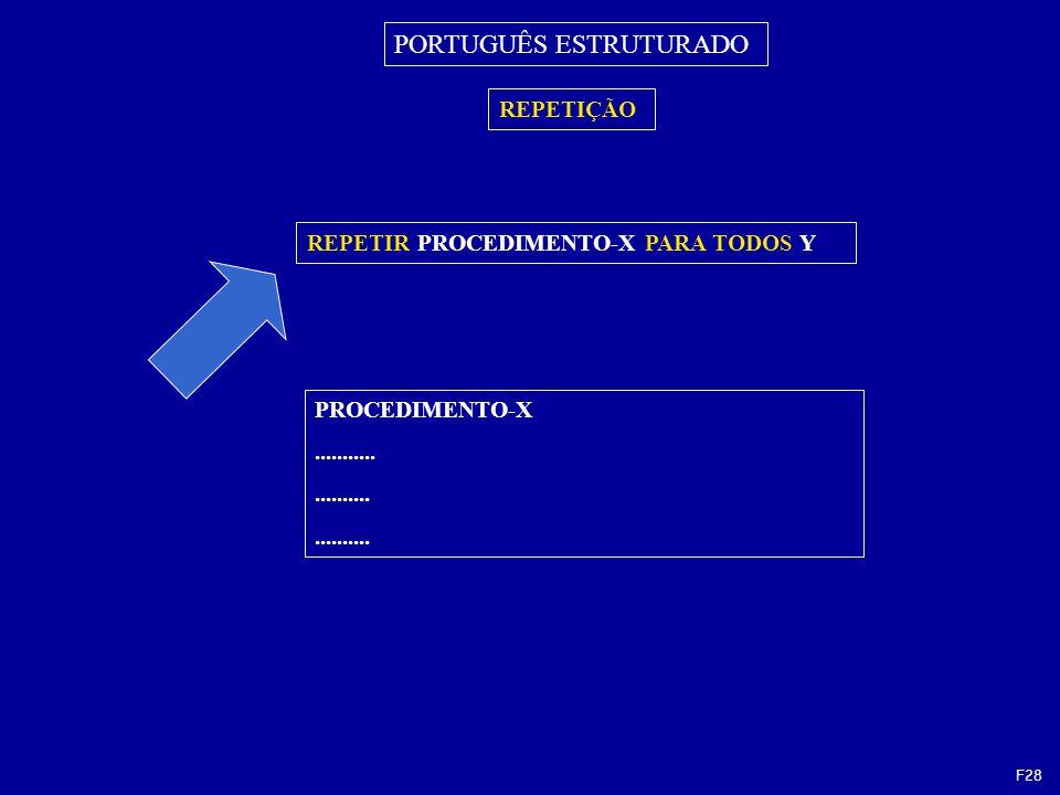 REPETIÇÃO PORTUGUÊS ESTRUTURADO REPETIR PROCEDIMENTO-X PARA TODOS Y PROCEDIMENTO-X.....................