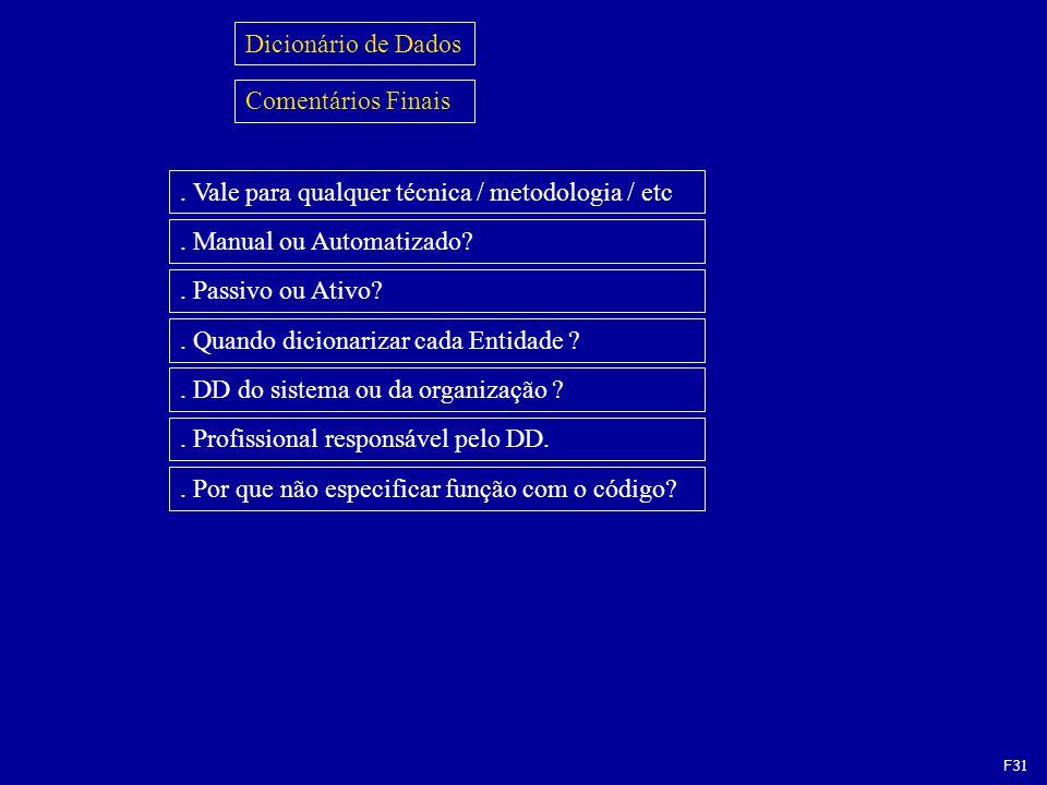 Dicionário de Dados. Vale para qualquer técnica / metodologia / etc.