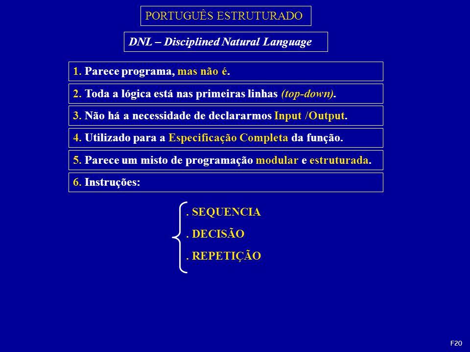 PORTUGUÊS ESTRUTURADO 1.Parece programa, mas não é.