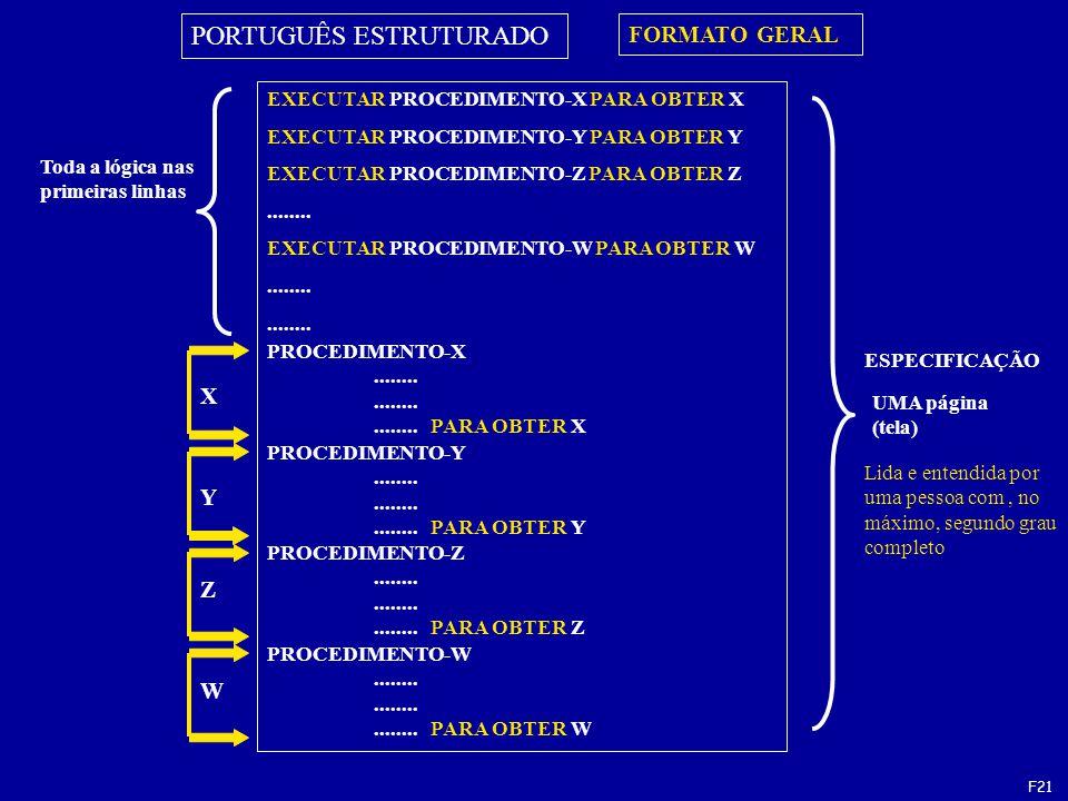 FORMATO GERAL EXECUTAR PROCEDIMENTO-X PARA OBTER X EXECUTAR PROCEDIMENTO-Y PARA OBTER Y EXECUTAR PROCEDIMENTO-Z PARA OBTER Z........