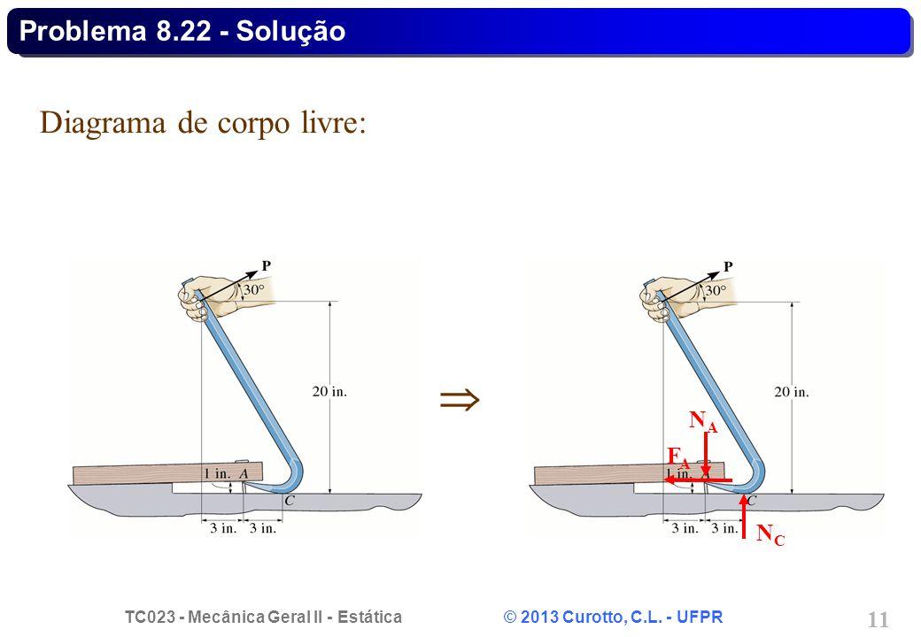 TC023 - Mecânica Geral II - Estática © 2013 Curotto, C.L. - UFPR 11  Diagrama de corpo livre: NANA FAFA NCNC Problema 8.22 - Solução
