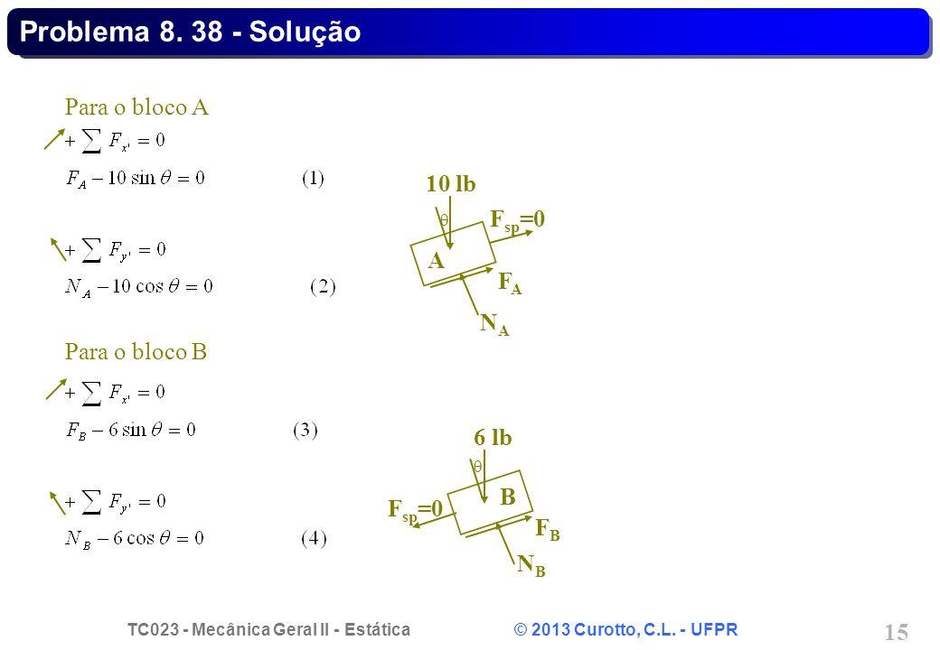 TC023 - Mecânica Geral II - Estática © 2013 Curotto, C.L. - UFPR 15 NANA FAFA F sp =0 10 lb  A Para o bloco A Para o bloco B FBFB NBNB F sp =0 6 lb 