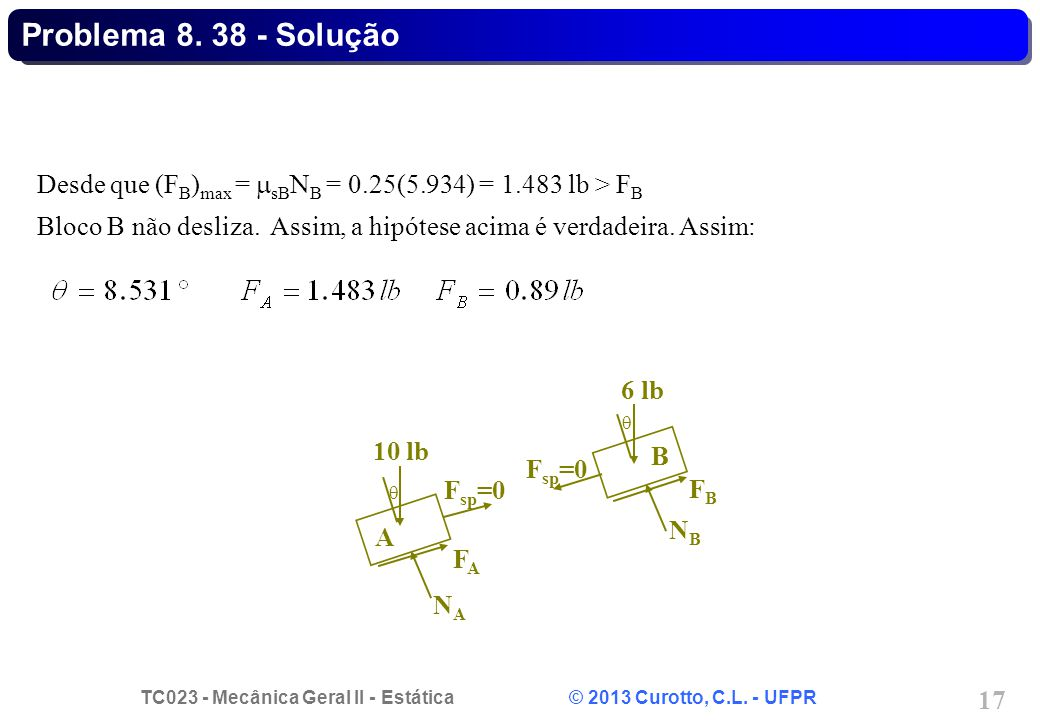 TC023 - Mecânica Geral II - Estática © 2013 Curotto, C.L. - UFPR 17 NANA FAFA F sp =0 10 lb  A FBFB NBNB F sp =0 6 lb  B Desde que (F B ) max =  sB