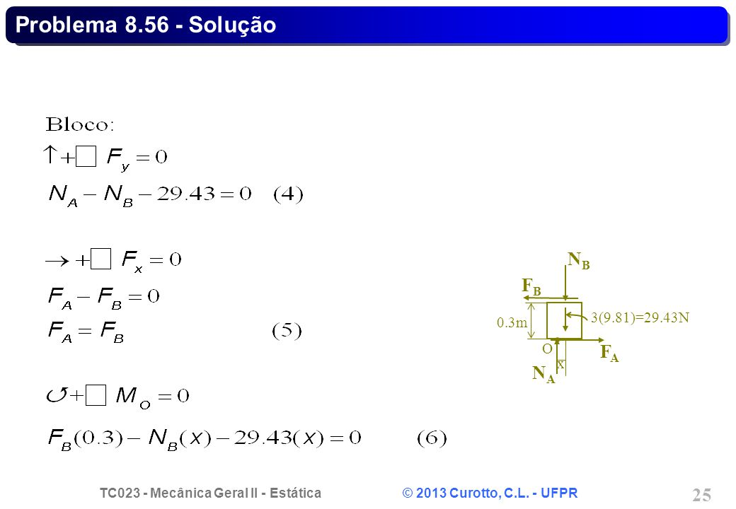 TC023 - Mecânica Geral II - Estática © 2013 Curotto, C.L. - UFPR 25 NBNB FAFA FBFB NANA 3(9.81)=29.43N 0.3m O x Problema 8.56 - Solução