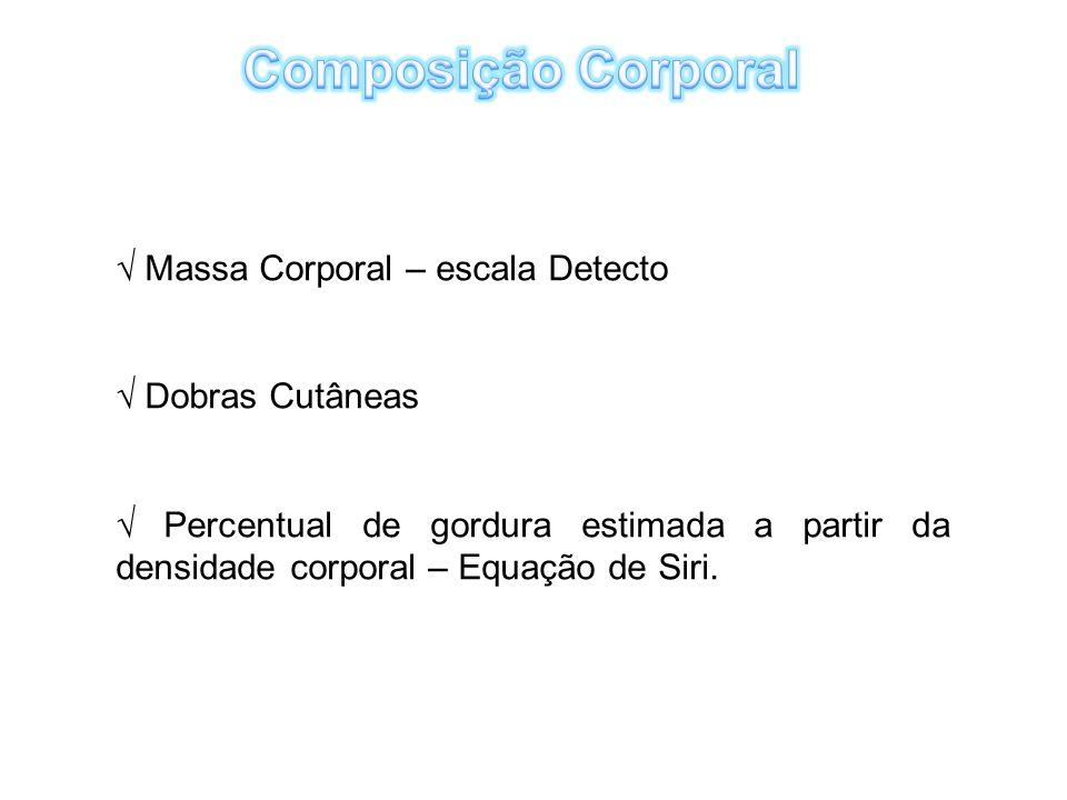 √ Massa Corporal – escala Detecto √ Dobras Cutâneas √ Percentual de gordura estimada a partir da densidade corporal – Equação de Siri.