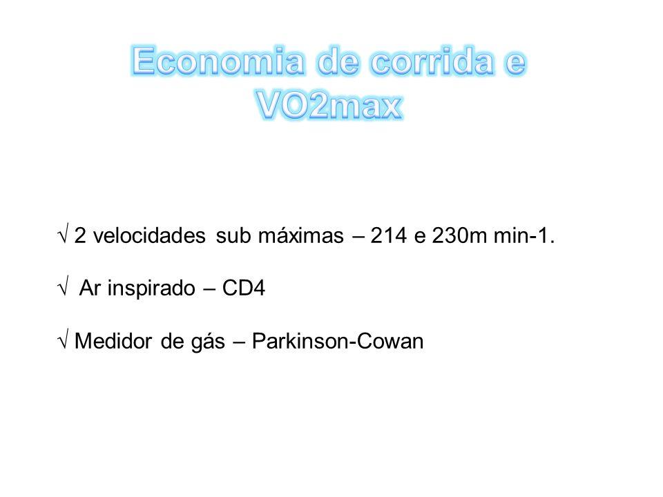 √ 2 velocidades sub máximas – 214 e 230m min-1. √ Ar inspirado – CD4 √ Medidor de gás – Parkinson-Cowan