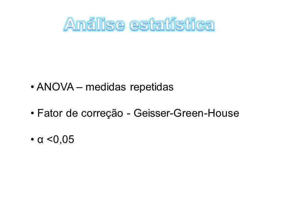 ANOVA – medidas repetidas Fator de correção - Geisser-Green-House α <0,05