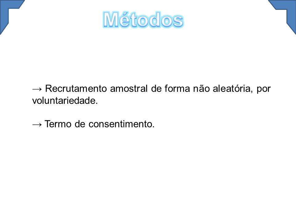 → Recrutamento amostral de forma não aleatória, por voluntariedade. → Termo de consentimento.