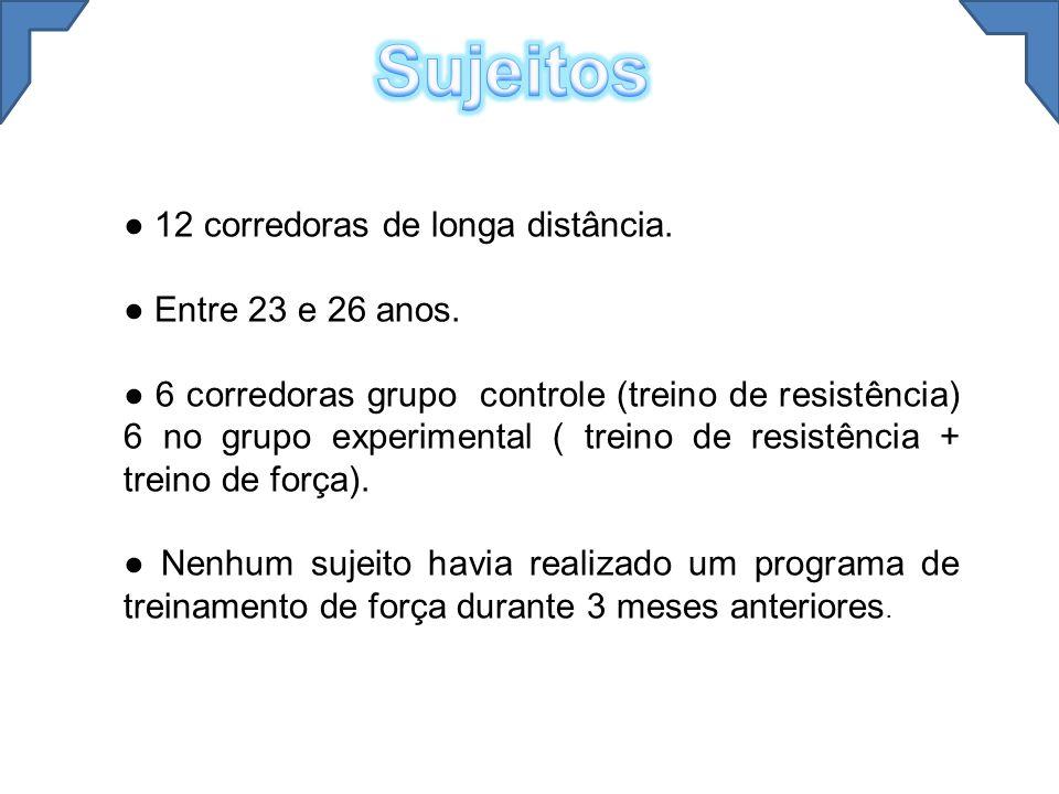 ● 12 corredoras de longa distância. ● Entre 23 e 26 anos. ● 6 corredoras grupo controle (treino de resistência) 6 no grupo experimental ( treino de re