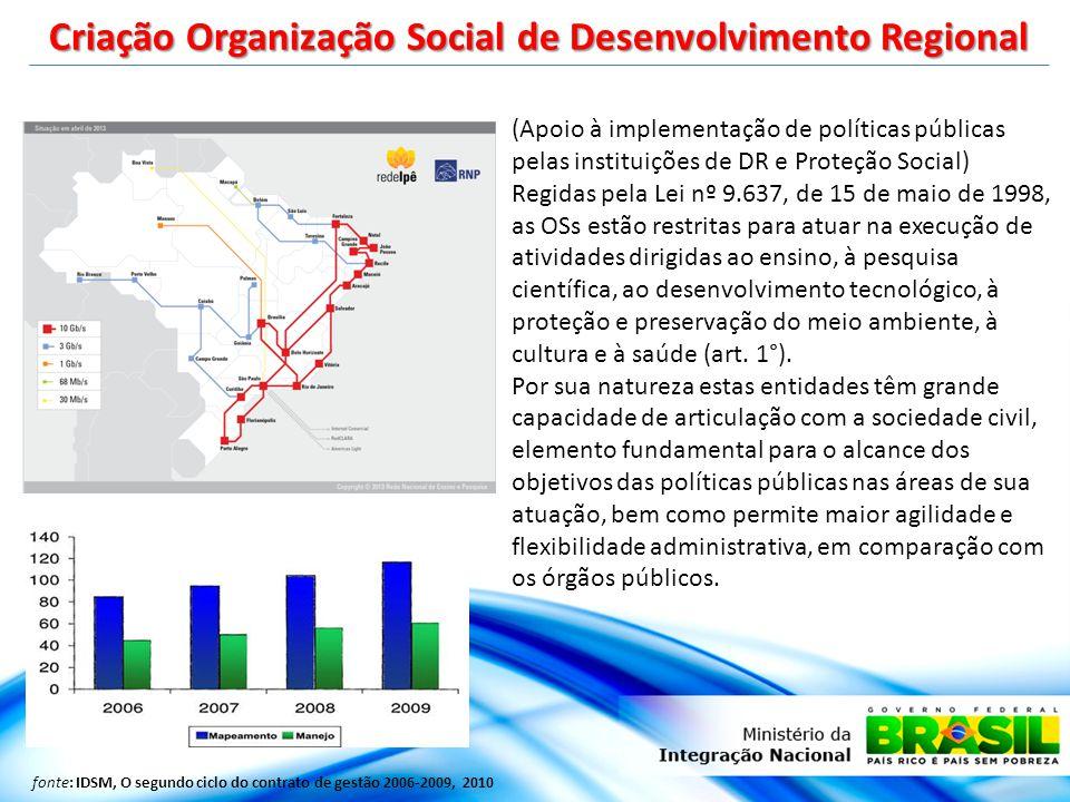 (Apoio à implementação de políticas públicas pelas instituições de DR e Proteção Social) Regidas pela Lei nº 9.637, de 15 de maio de 1998, as OSs estã