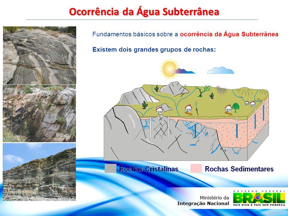 Tipos de Aquífero Terrenos Sedimentares  Água doce Terrenos Cristalinos e Cársticos  Água salobra e salgada Ocorrência da Água Subterrânea