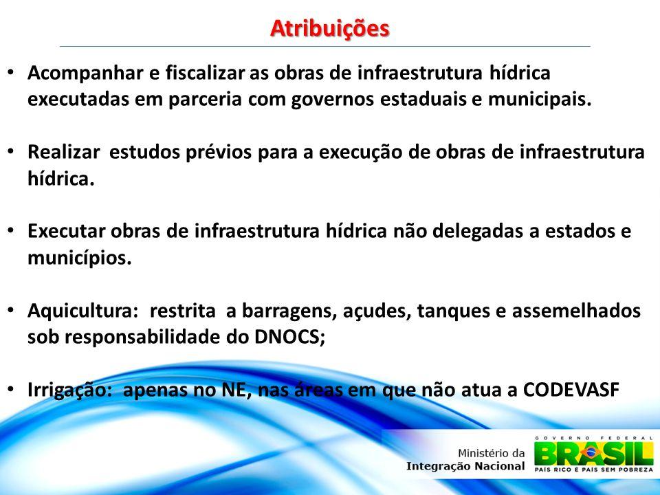 Acompanhar e fiscalizar as obras de infraestrutura hídrica executadas em parceria com governos estaduais e municipais.