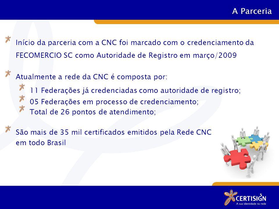 55 Início da parceria com a CNC foi marcado com o credenciamento da FECOMERCIO SC como Autoridade de Registro em março/2009 Atualmente a rede da CNC é composta por: 11 Federações já credenciadas como autoridade de registro; 05 Federações em processo de credenciamento; Total de 26 pontos de atendimento; São mais de 35 mil certificados emitidos pela Rede CNC em todo Brasil A Parceria