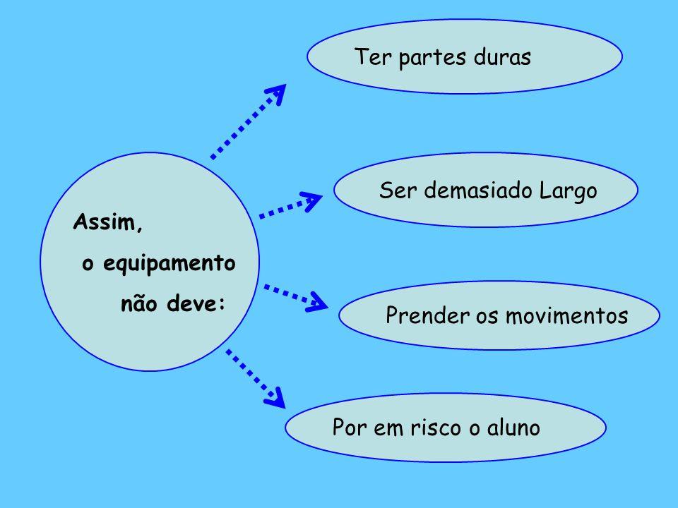 Assim, o equipamento não deve: Ter partes duras Ser demasiado Largo Prender os movimentos Por em risco o aluno
