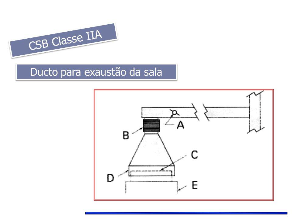 CSB Classe IIA Ducto para exaustão da sala