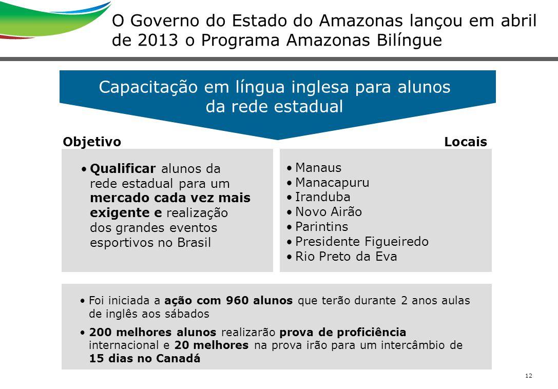 12 O Governo do Estado do Amazonas lançou em abril de 2013 o Programa Amazonas Bilíngue Capacitação em língua inglesa para alunos da rede estadual Foi