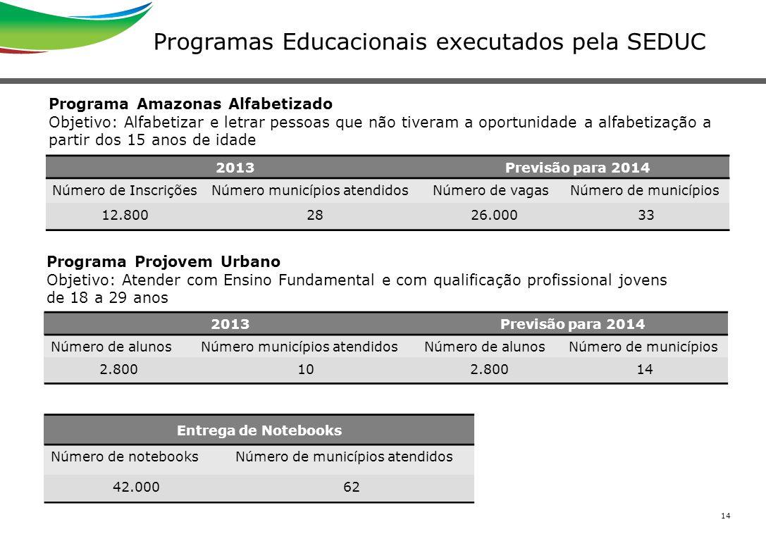 14 Programas Educacionais executados pela SEDUC Programa Amazonas Alfabetizado Objetivo: Alfabetizar e letrar pessoas que não tiveram a oportunidade a