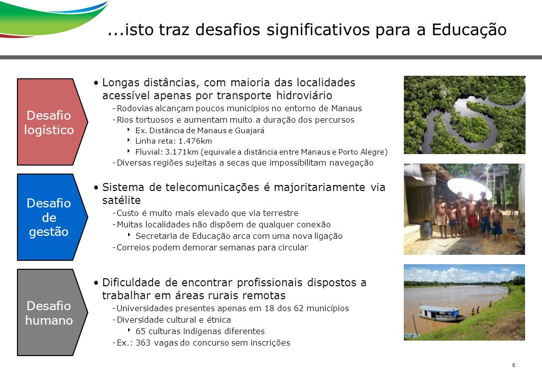 6...isto traz desafios significativos para a Educação Desafio logístico Desafio de gestão Desafio humano Longas distâncias, com maioria das localidade