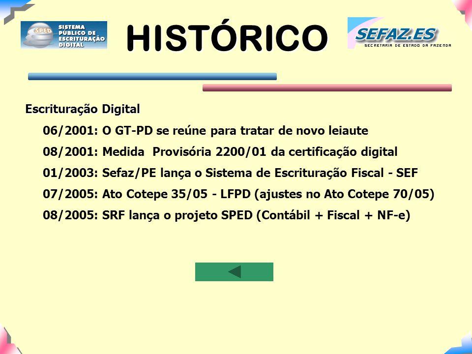 Escrituração Digital 06/2001: O GT-PD se reúne para tratar de novo leiaute 08/2001: Medida Provisória 2200/01 da certificação digital 01/2003: Sefaz/PE lança o Sistema de Escrituração Fiscal - SEF 07/2005: Ato Cotepe 35/05 - LFPD (ajustes no Ato Cotepe 70/05) 08/2005: SRF lança o projeto SPED (Contábil + Fiscal + NF-e) HISTÓRICO