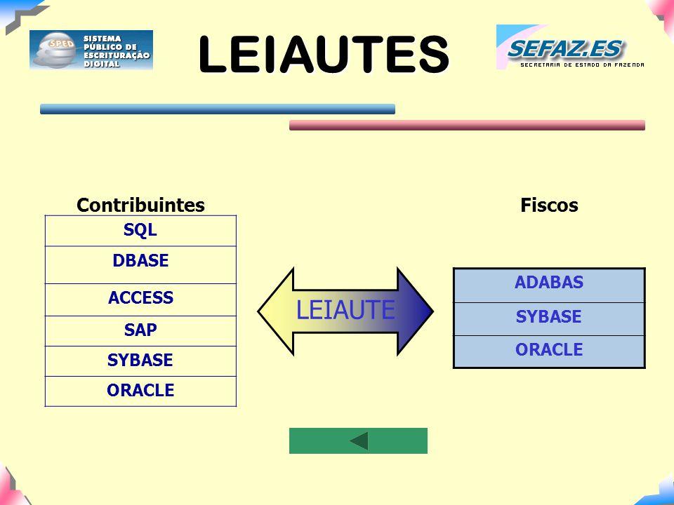 SQL DBASE ACCESS SAP SYBASE ORACLE ADABAS SYBASE ORACLE ContribuintesFiscos LEIAUTE LEIAUTES
