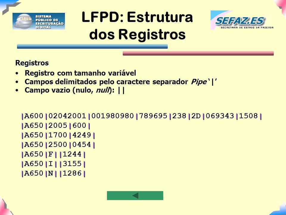 LFPD: Estrutura dos Registros |A600|02042001|001980980|789695|238|2D|069343|1508| |A650|2005|600| |A650|1700|4249| |A650|2500|0454| |A650|F||1244| |A650|I||3155| |A650|N||1286| Registro com tamanho variável Campos delimitados pelo caractere separador Pipe '|' Campo vazio (nulo, null): || Registros