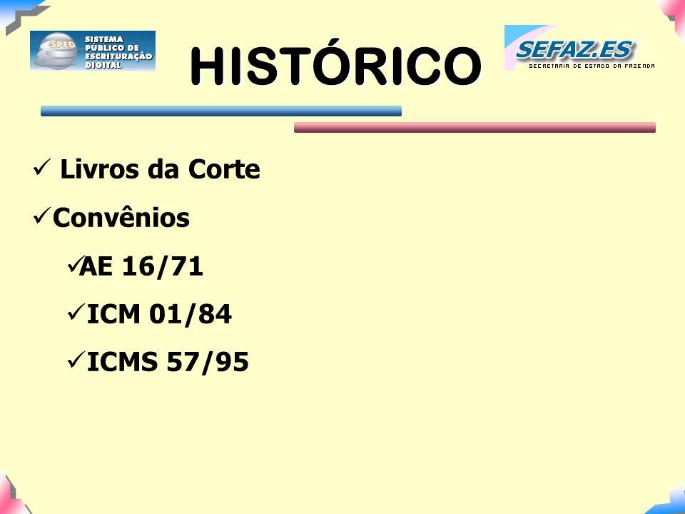 Livros da Corte Livros da Corte Convênios Convênios AE 16/71 ICM 01/84 ICMS 57/95 HISTÓRICO