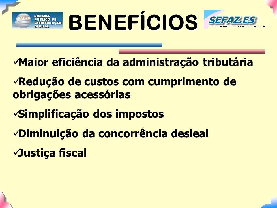 BENEFÍCIOS Maior eficiência da administração tributária Redução de custos com cumprimento de obrigações acessórias Simplificação dos impostos Diminuição da concorrência desleal Justiça fiscal