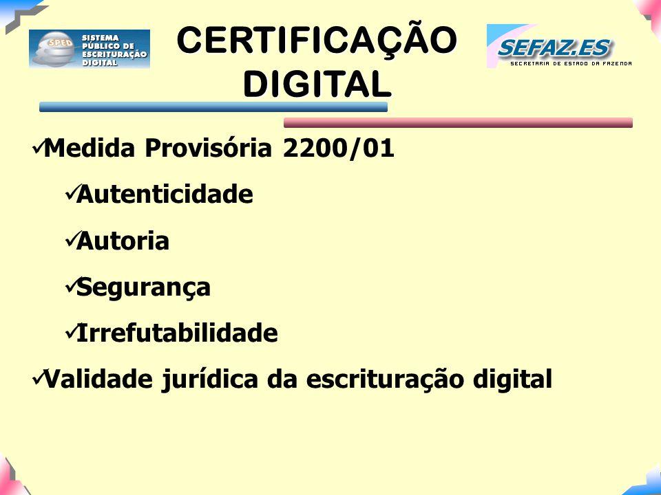 CERTIFICAÇÃODIGITAL Medida Provisória 2200/01 Autenticidade Autoria Segurança Irrefutabilidade Validade jurídica da escrituração digital