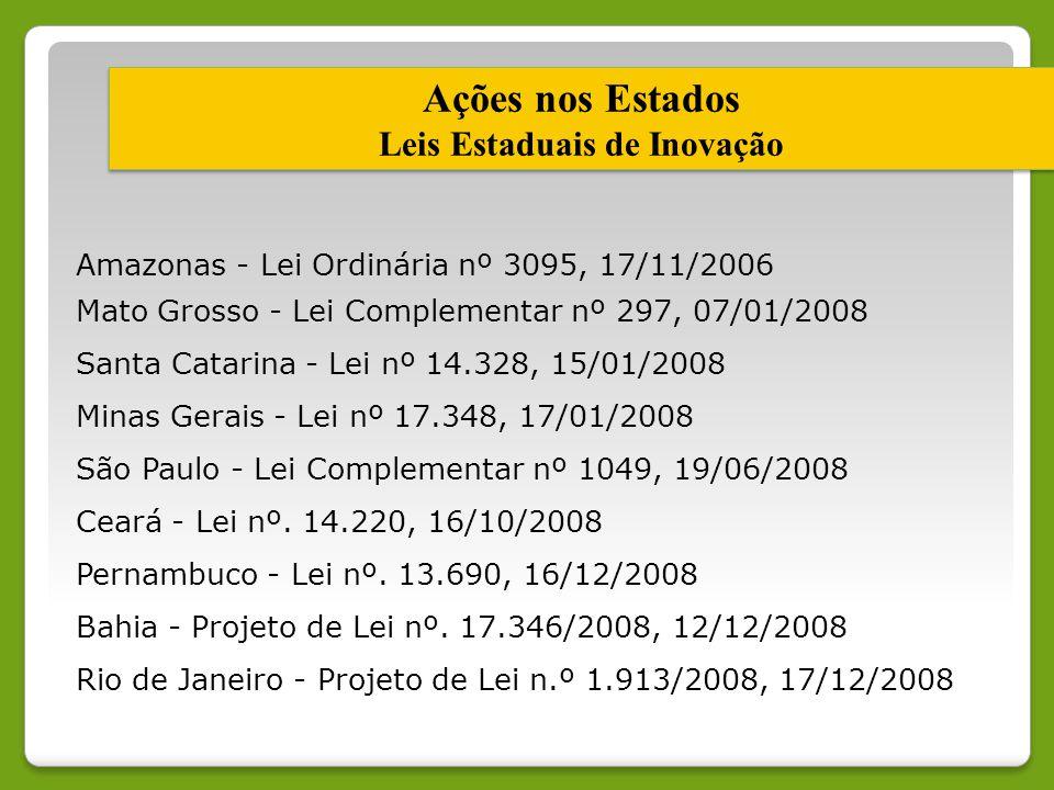 Ações nos Estados Leis Estaduais de Inovação Ações nos Estados Leis Estaduais de Inovação Amazonas - Lei Ordinária nº 3095, 17/11/2006 Mato Grosso - L