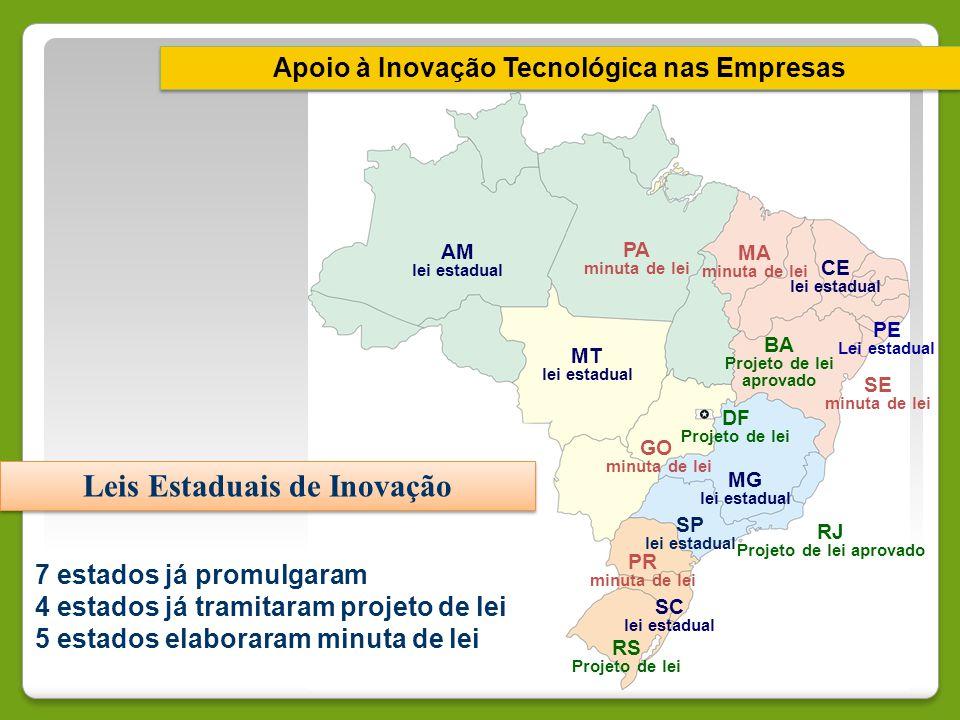 Apoio à Inovação Tecnológica nas Empresas AM lei estadual CE lei estadual MT lei estadual MG lei estadual SP lei estadual SC lei estadual RS Projeto d