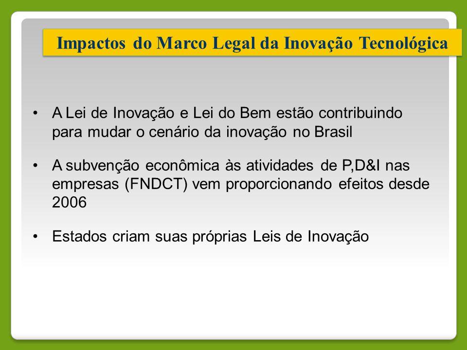 A Lei de Inovação e Lei do Bem estão contribuindo para mudar o cenário da inovação no Brasil A subvenção econômica às atividades de P,D&I nas empresas