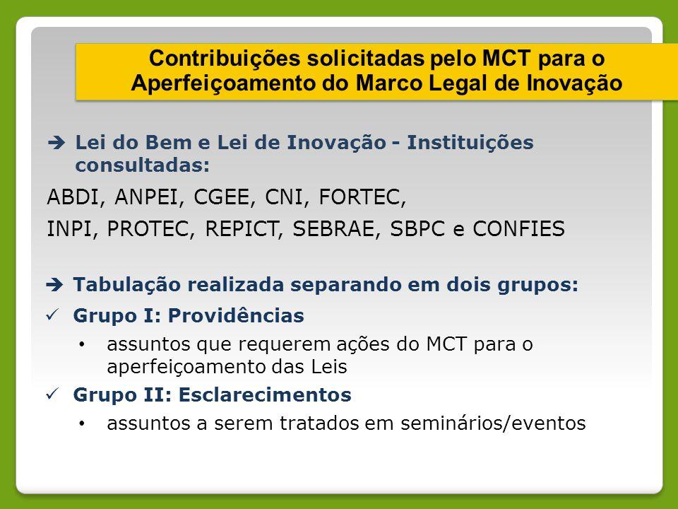Contribuições solicitadas pelo MCT para o Aperfeiçoamento do Marco Legal de Inovação Contribuições solicitadas pelo MCT para o Aperfeiçoamento do Marc