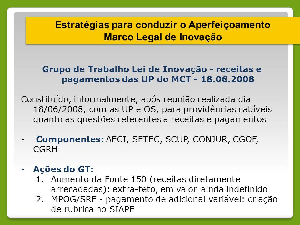 Grupo de Trabalho Lei de Inovação - receitas e pagamentos das UP do MCT - 18.06.2008 Constituído, informalmente, após reunião realizada dia 18/06/2008