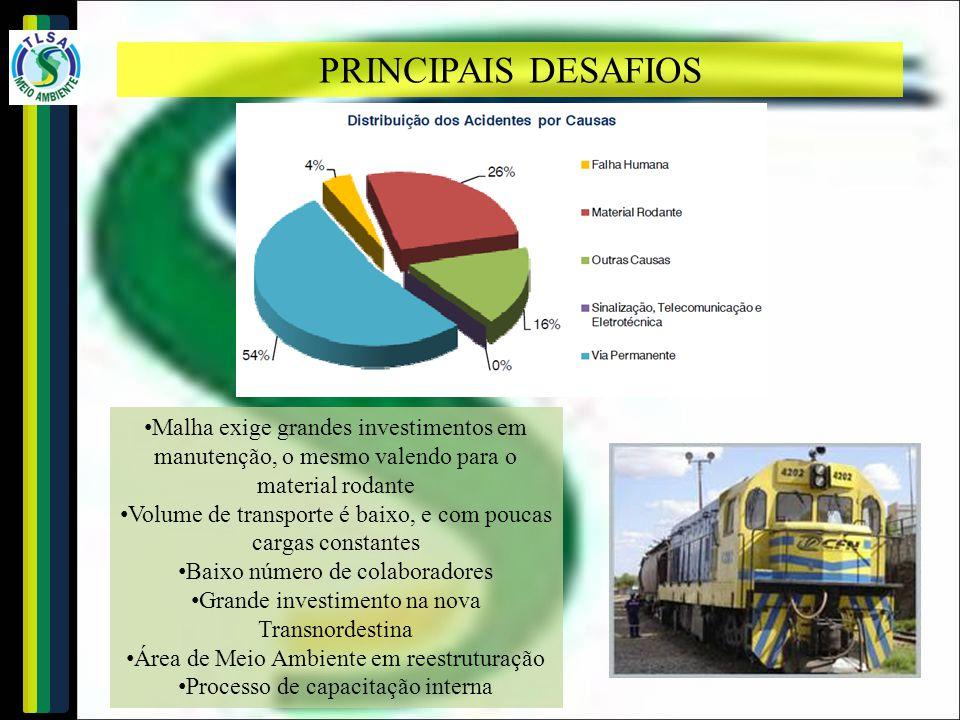 PRINCIPAIS DESAFIOS Malha exige grandes investimentos em manutenção, o mesmo valendo para o material rodante Volume de transporte é baixo, e com pouca