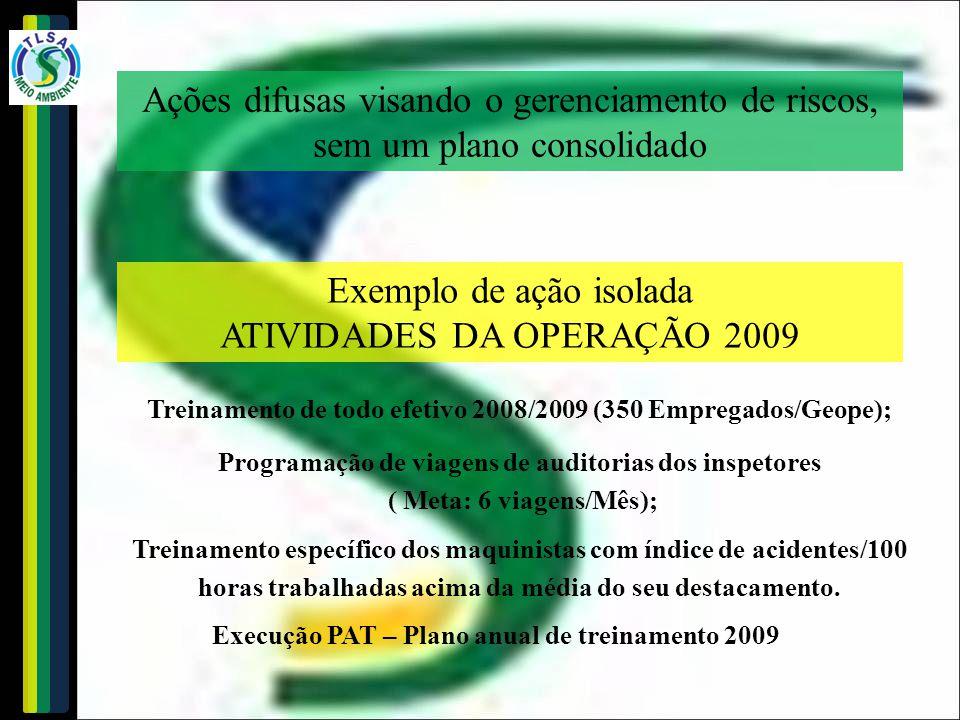 Treinamento de todo efetivo 2008/2009 (350 Empregados/Geope); Programação de viagens de auditorias dos inspetores ( Meta: 6 viagens/Mês); Treinamento