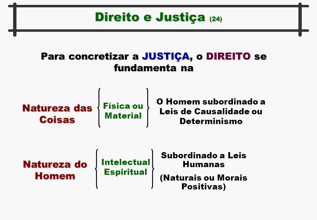 Direito e Justiça (24) Para concretizar a JUSTIÇA, o DIREITO se fundamenta na Natureza das Coisas Física ou Material O Homem subordinado a Leis de Cau