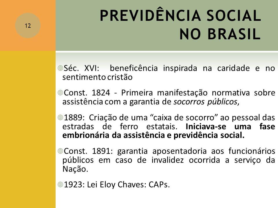 PREVIDÊNCIA SOCIAL NO BRASIL  Séc. XVI: beneficência inspirada na caridade e no sentimento cristão  Const. 1824 - Primeira manifestação normativa so