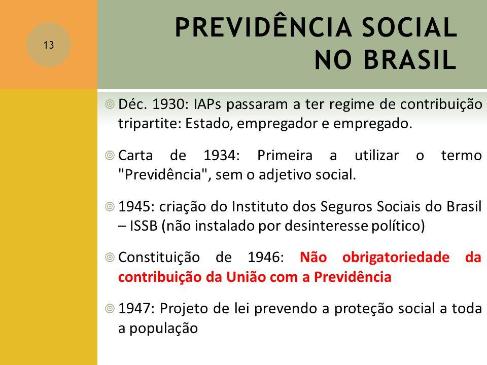 PREVIDÊNCIA SOCIAL NO BRASIL  Déc. 1930: IAPs passaram a ter regime de contribuição tripartite: Estado, empregador e empregado.  Carta de 1934: Prim